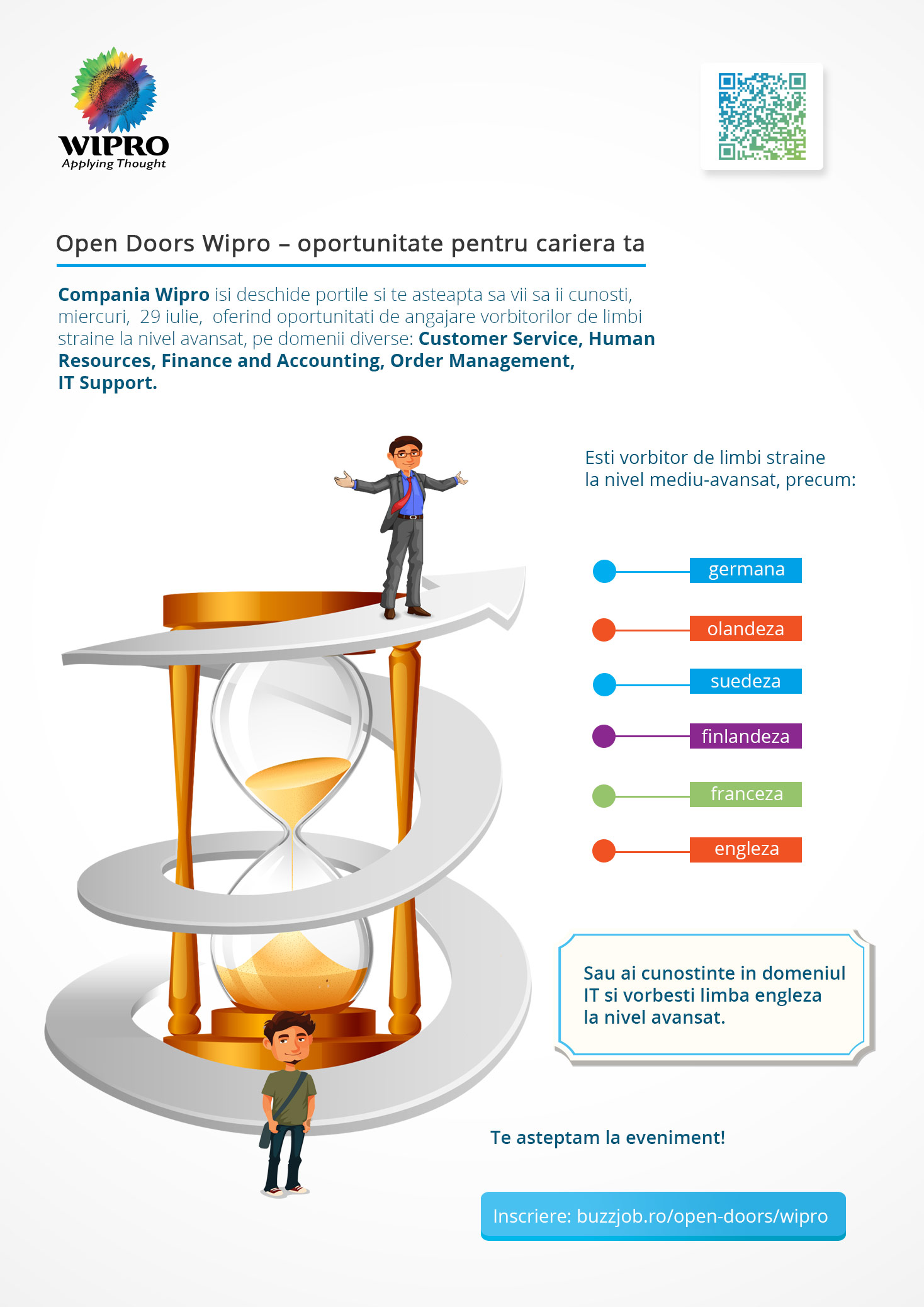 OPEN DOORS WIPRO – Oportunitati de angajare pentru vorbitorii de limbi straine