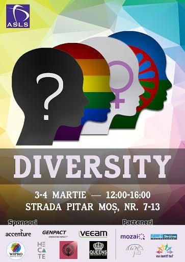 afis diversity forma finala