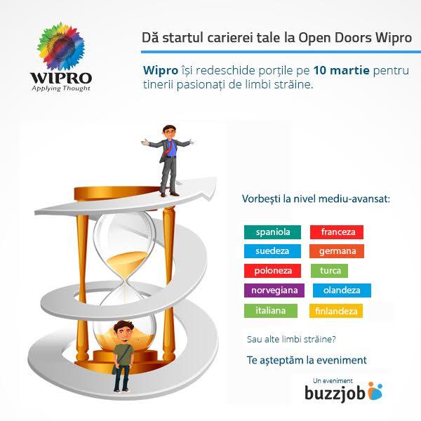 OPEN DOORS WIPRO – Oportunități de angajare pentru vorbitorii de limbi străine